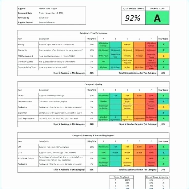 Vendor Scorecard Template Excel Awesome Vendor Balanced Scorecard Template Supplier Sample