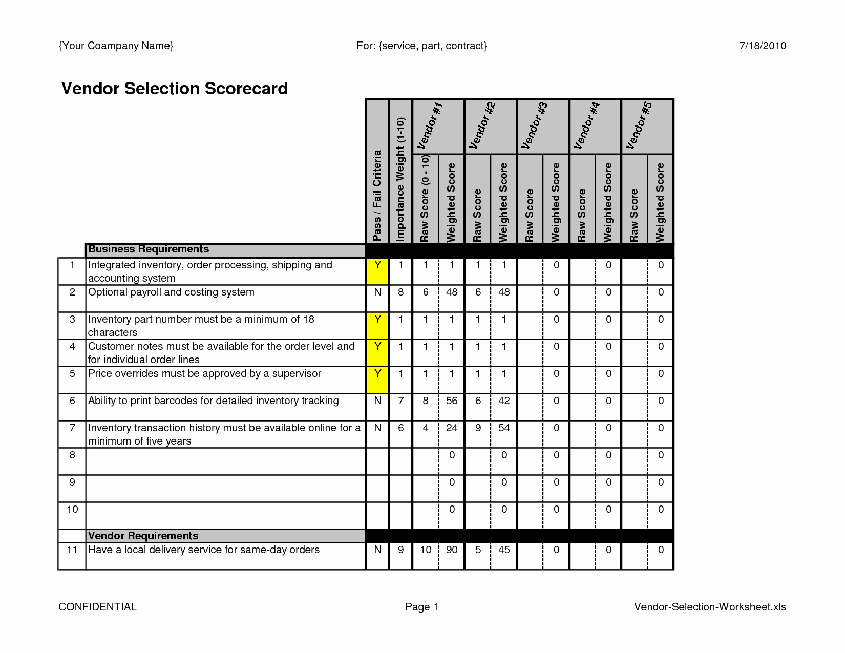 Vendor Scorecard Template Excel Beautiful Vendor Scorecard Template Flexible Scorecard Template