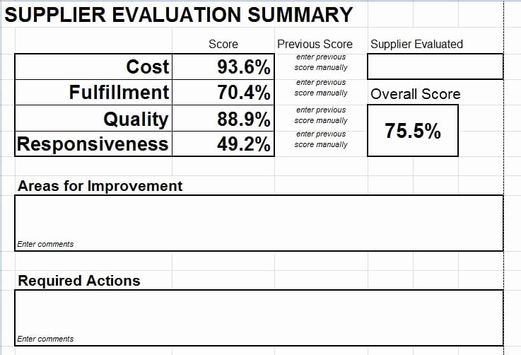 Vendor Scorecard Template Excel Best Of Supplier Evaluation Scorecard Download for Microsoft Excel