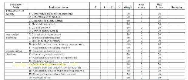 Vendor Scorecard Template Excel Best Of Supplier Evaluation Template Excel Supplier Scorecard