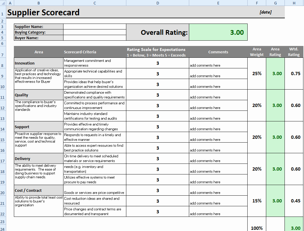 Vendor Scorecard Template Excel Fresh Flexible Supplier Scorecard Template