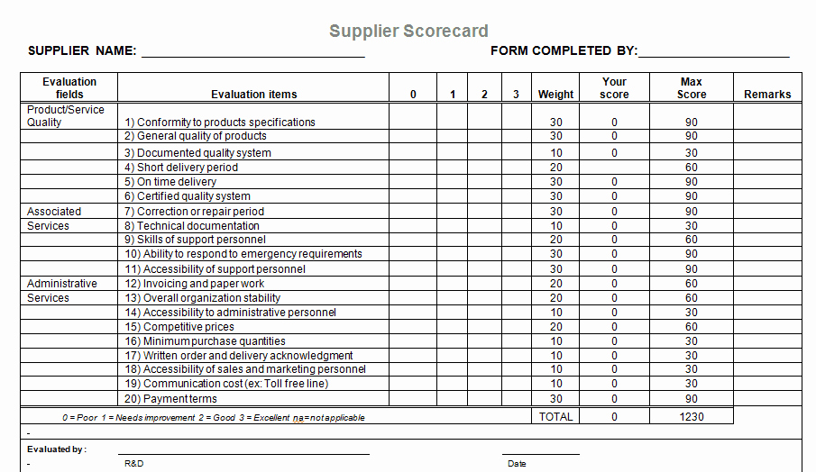 Vendor Scorecard Template Excel Fresh Supplier Evaluation Template for Microsoft Word