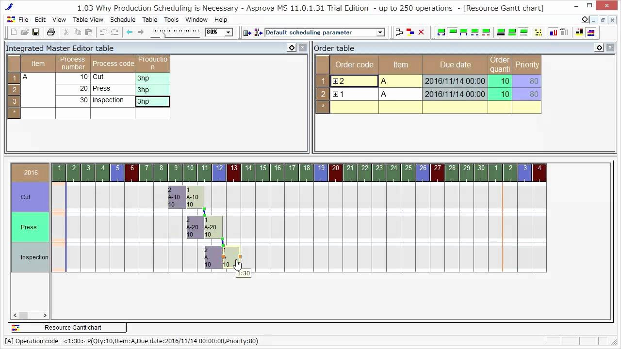 Video Production Plan Template Fresh 1 03 why Production Scheduling is Necessary