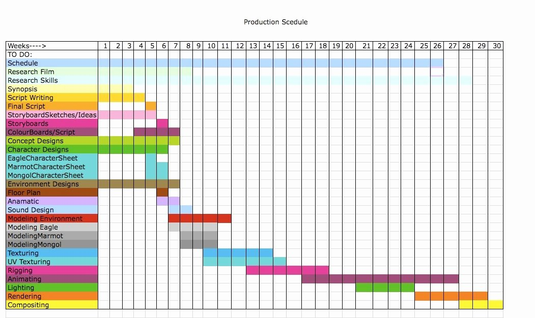 Video Production Plan Template Luxury Production Schedule Template