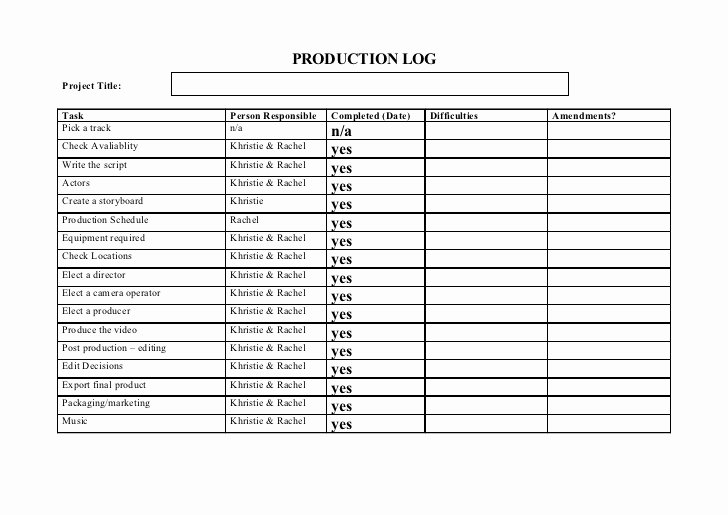 Video Production Plan Template Unique Pre Production Templates