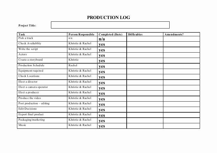 Video Production Plan Template Unique Pre Production Templates