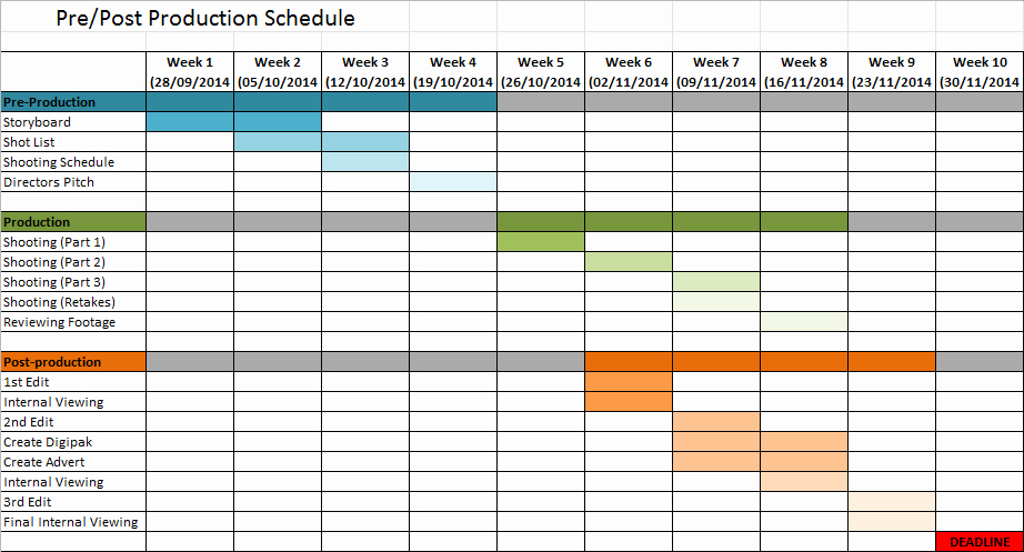 Video Production Schedule Template Lovely Production Schedule