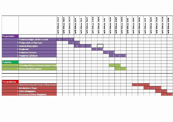 Video Production Schedule Template New Production Schedule by Charlotte Bracken