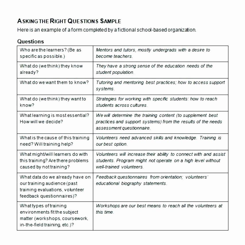 Vulnerability assessment Report Template Beautiful Risk assessment Report Template Pdf School Needs It