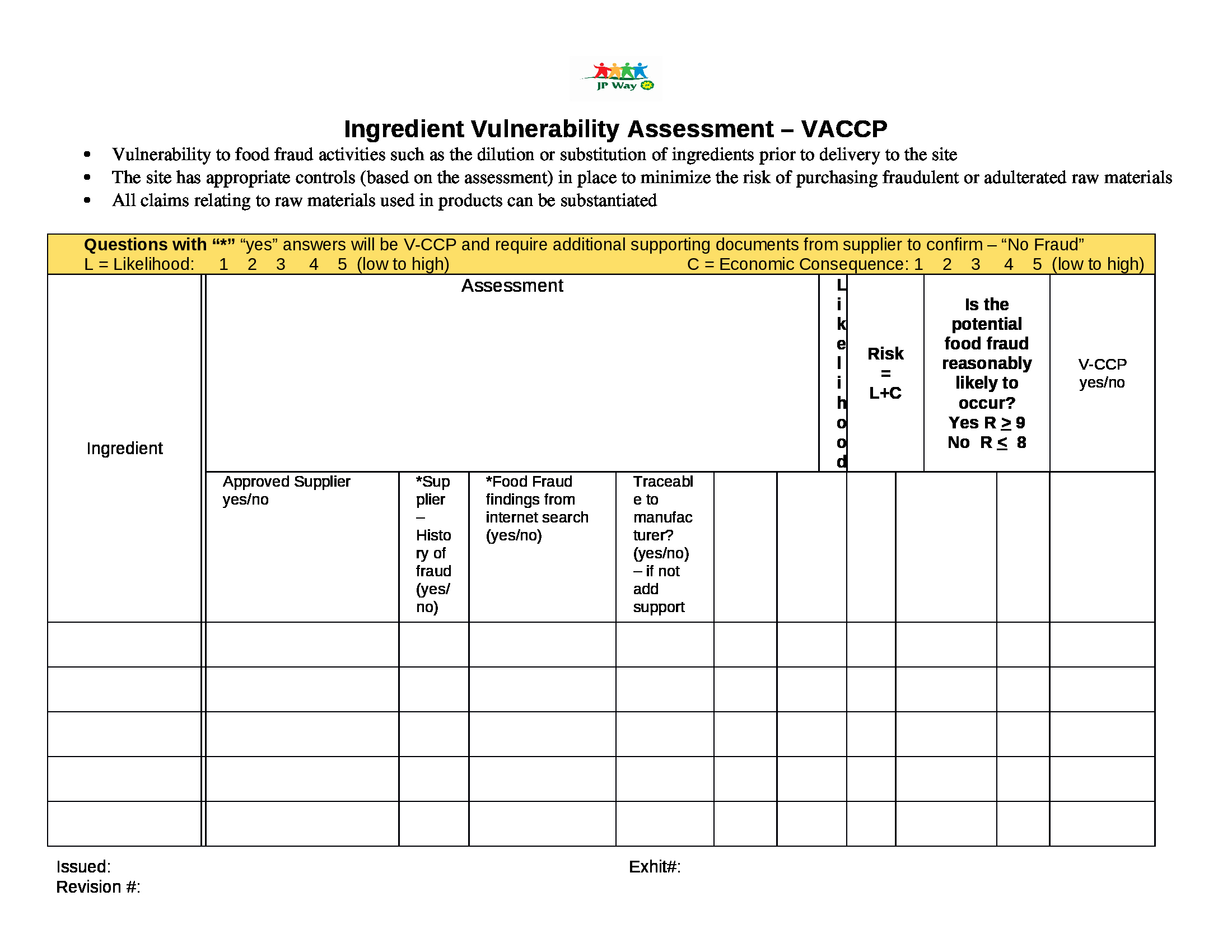 Vulnerability assessment Report Template Inspirational Vaccp Template Food Fraud Vulnerability [docx Document]
