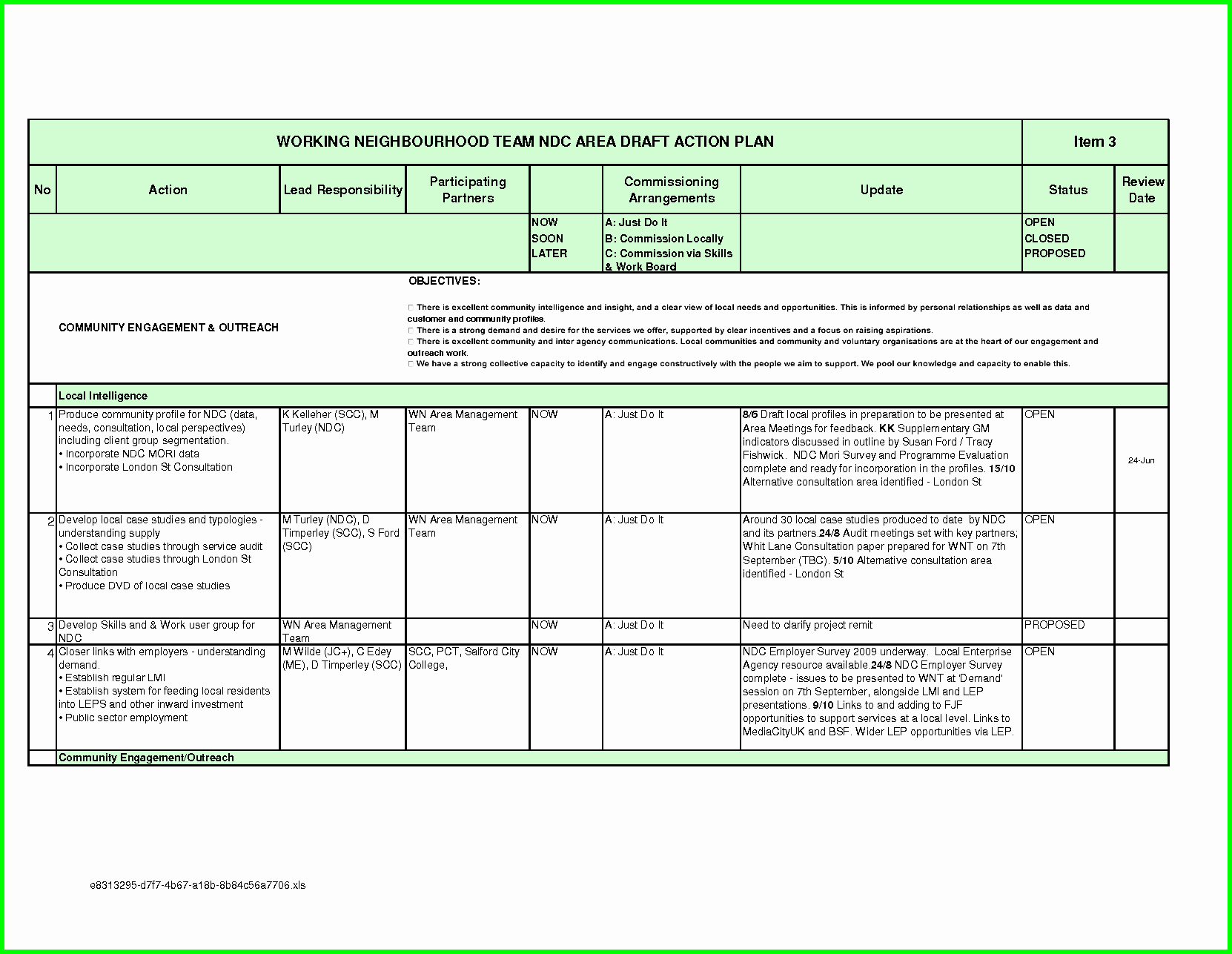 Website Audit Report Template Awesome Audit Plan Template Excel