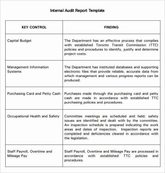 Website Audit Report Template Elegant Nice Tale format Internal Audit Report Template Sample