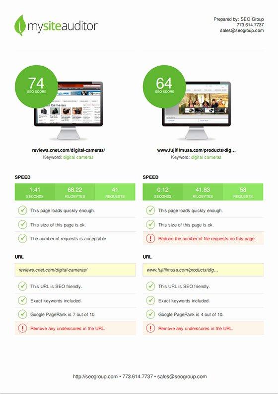 Website Audit Report Template Luxury top 5 Free Website Audit tools for Agencies