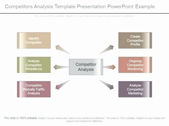 Website Competitive Analysis Template Awesome Website Petitive Analysis Template Free Petitor