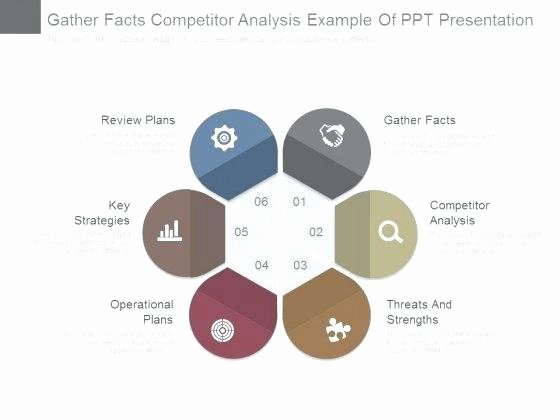 Website Competitive Analysis Template Beautiful Website Petitor Analysis Template Petitive 5