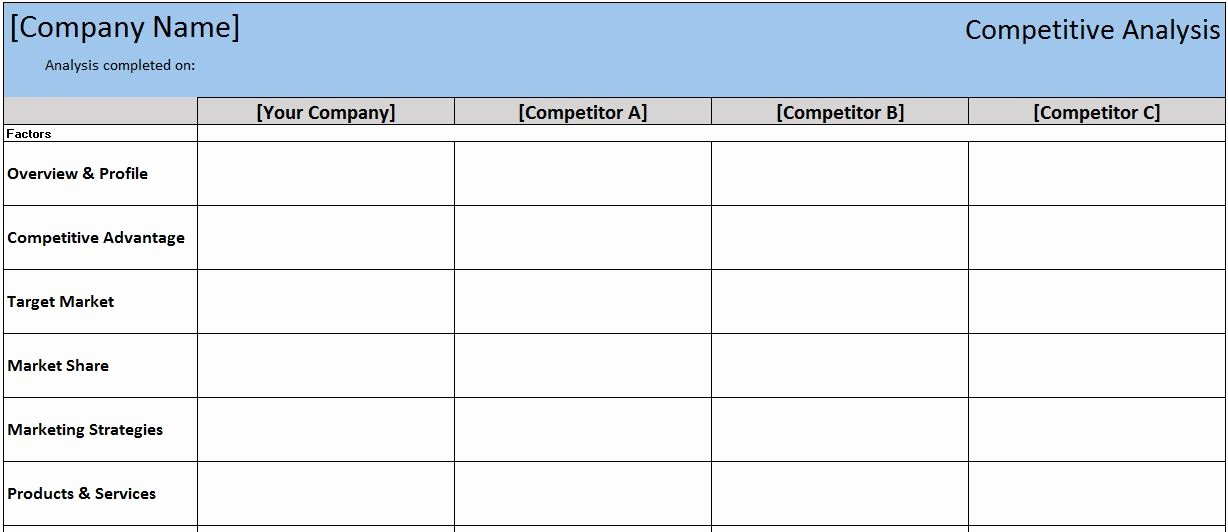 Website Competitive Analysis Template Fresh Free Financial Templates In Excel