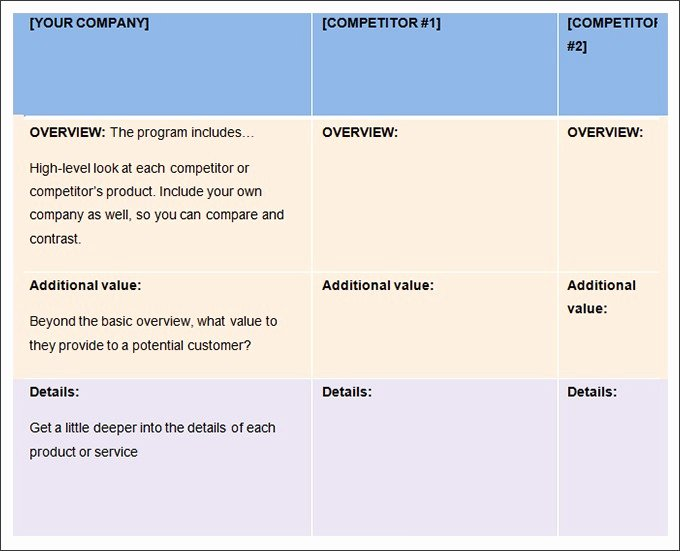 Website Competitive Analysis Template Fresh Petitor Analysis Template