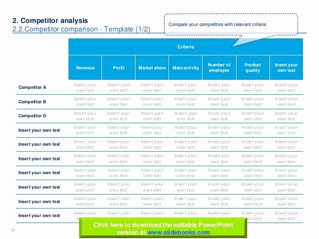 Website Competitive Analysis Template Inspirational Market & Petitor Analysis Template In Ppt