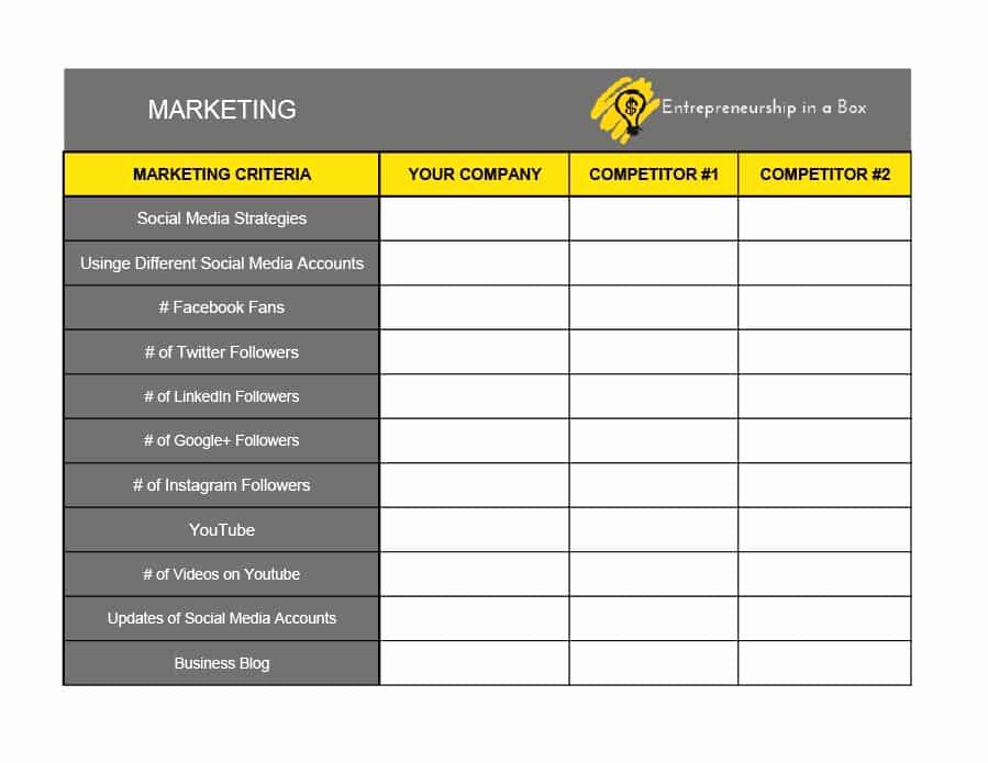 Website Competitive Analysis Template Lovely Petitive Analysis Template Excel Parison Matrix