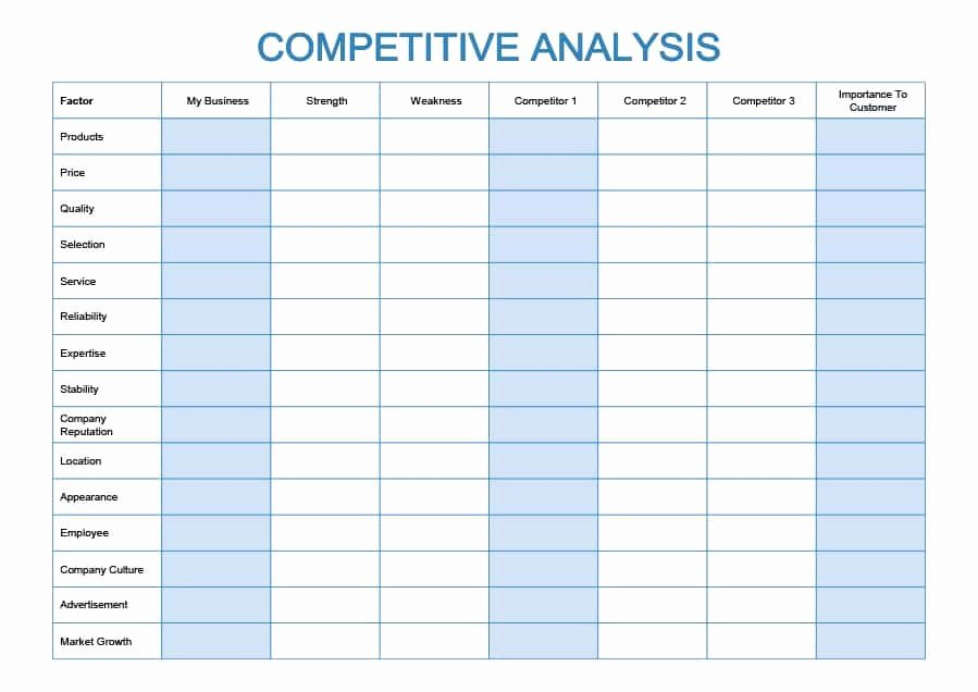 Website Competitive Analysis Template Luxury Petitive Analysis Templates 40 Great Examples [excel