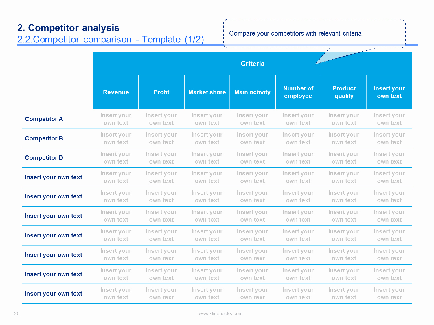 Website Competitive Analysis Template Luxury Petitor Analysis Template