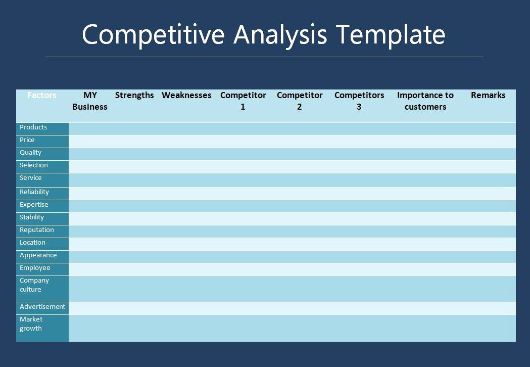 Website Competitive Analysis Template Unique Modern Business Approach