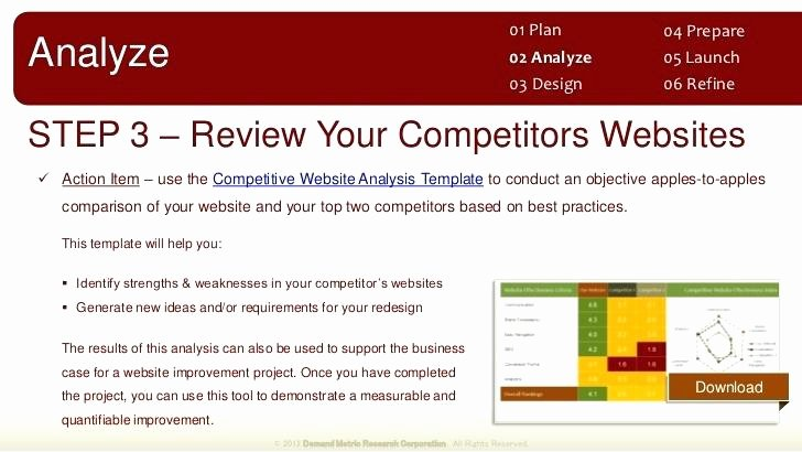 Website Competitive Analysis Template Unique Website Petitor Analysis Template How to Write A Web