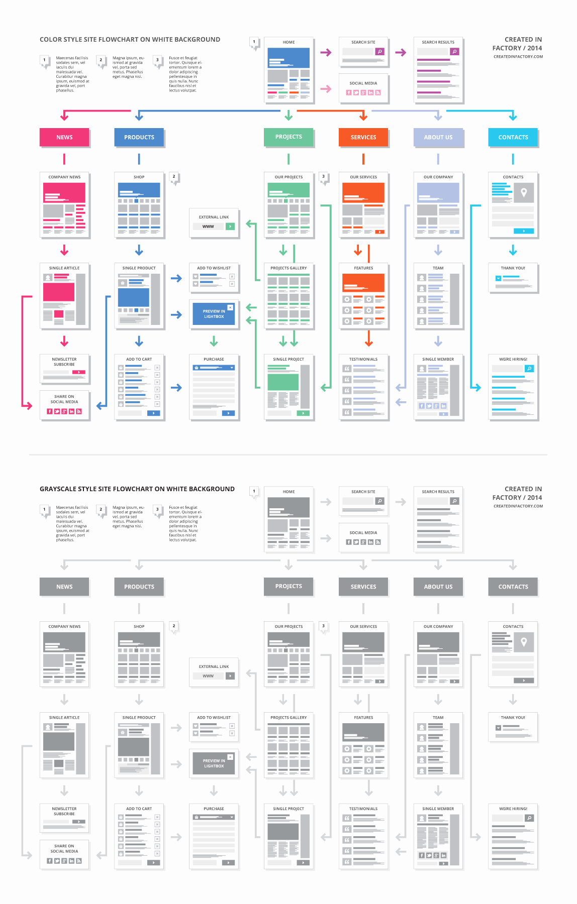 Website Site Map Template Elegant Easy E Website Flowchart Template