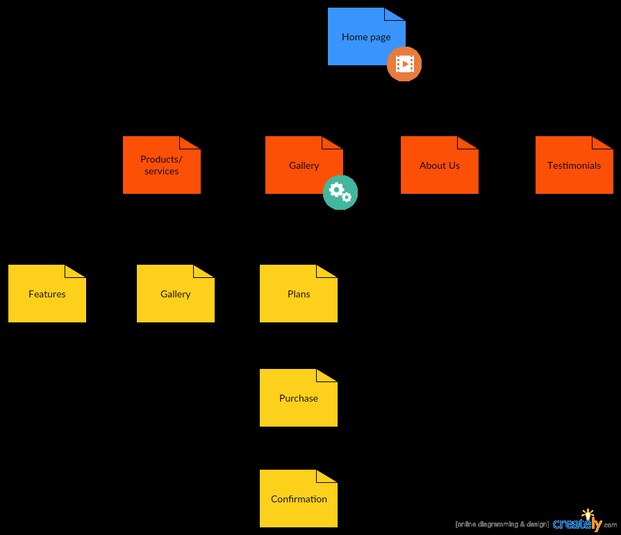 Website Site Map Template Inspirational Sitemap Templates to Help You Plan Your Website Creately