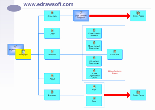 Website Site Map Template Inspirational Web Diagram software Create Conceptual Website Diagram