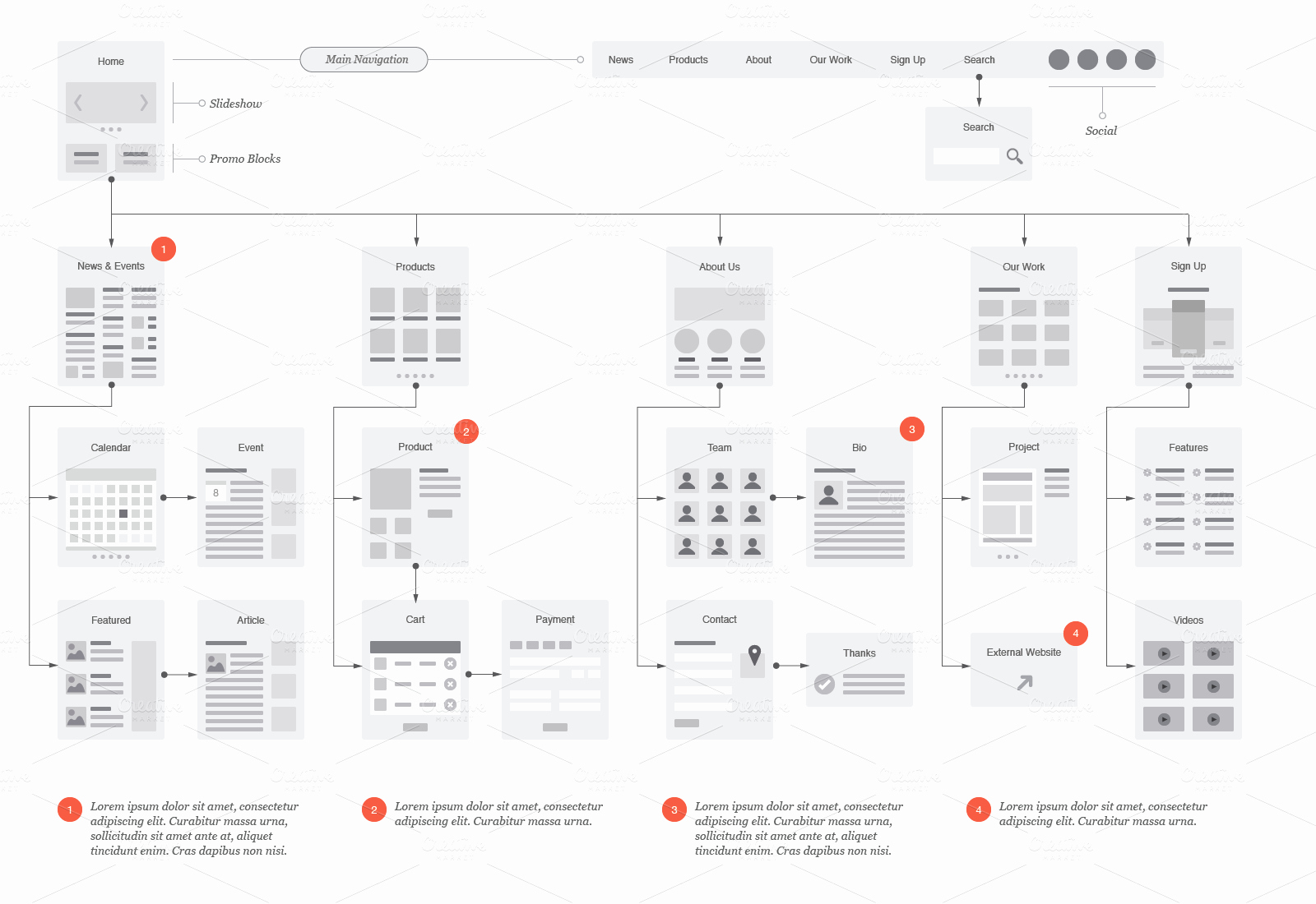 Website Site Map Template Luxury Website Flowcharts and Site Maps Ai Product Mockups On