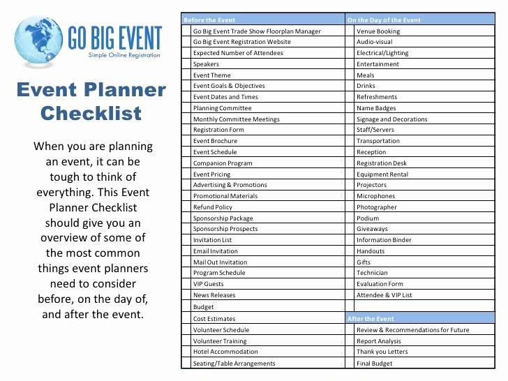 Wedding Planner Checklist Template Luxury before the event the Day Of the event Go Big event