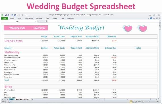 Wedding Planning Budget Template Awesome Wedding Bud Spreadsheet Planner Excel Wedding Bud