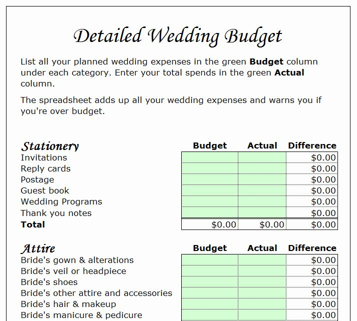 Wedding Planning Budget Template Best Of Wedding Bud Planner Template My Excel Templates