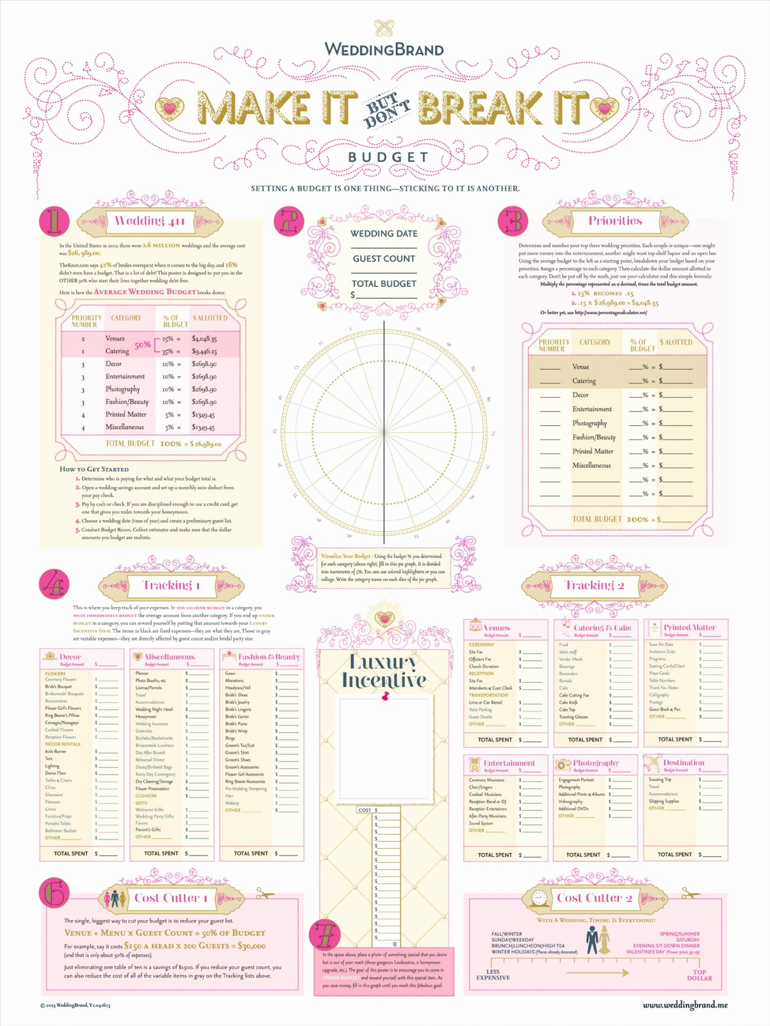 Wedding Planning Budget Template Inspirational Make It but Don't Break It Wedding Bud
