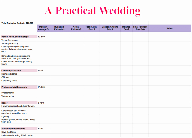 Wedding Planning Budget Template New How to Create A Perfect for You Wedding Bud