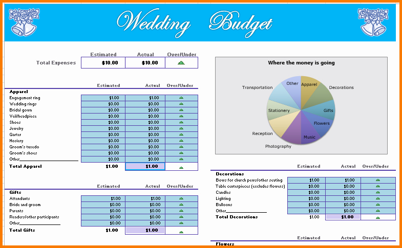Wedding Planning Budget Template Unique 4 Wedding Bud Spreadsheet Excel