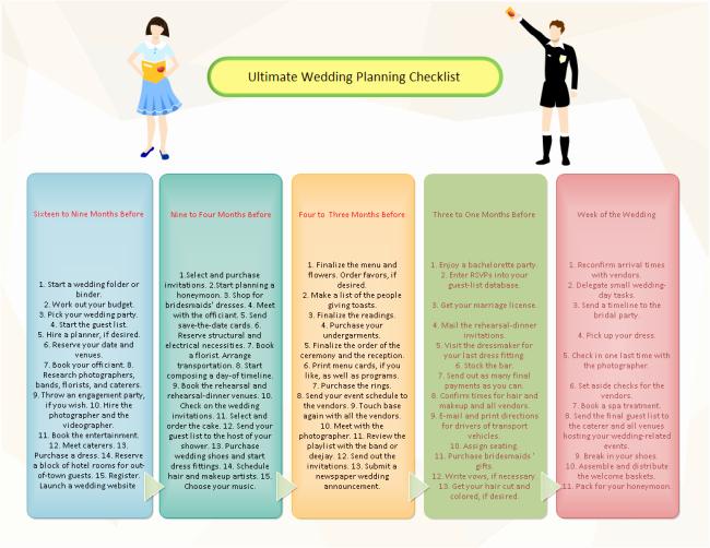 Wedding Planning Template Free Lovely Wedding Planning Checklist