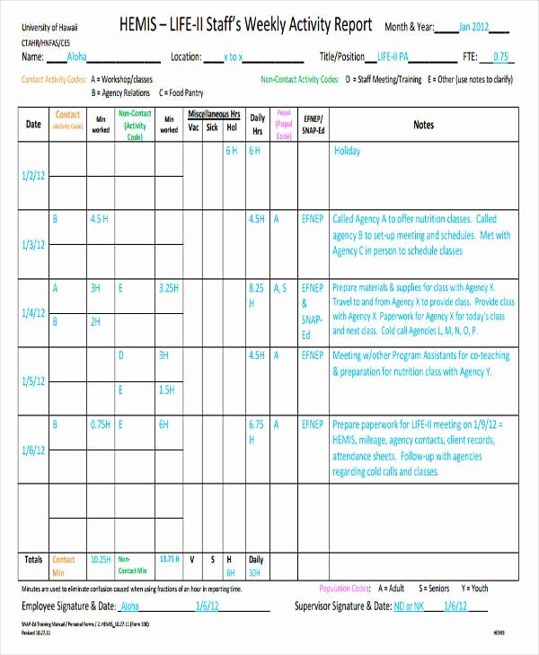 Weekly Activities Report Template Awesome 22 Weekly Report Templates In Word