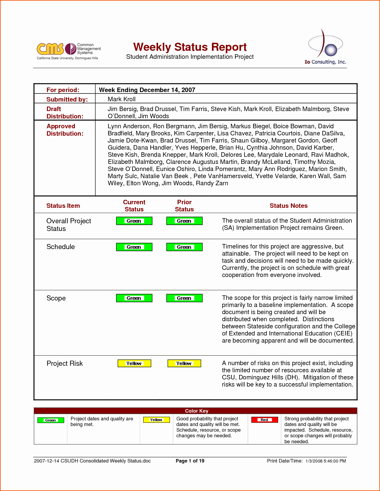 Weekly Project Status Report Template Beautiful 8 Weekly Update Template Bookletemplate
