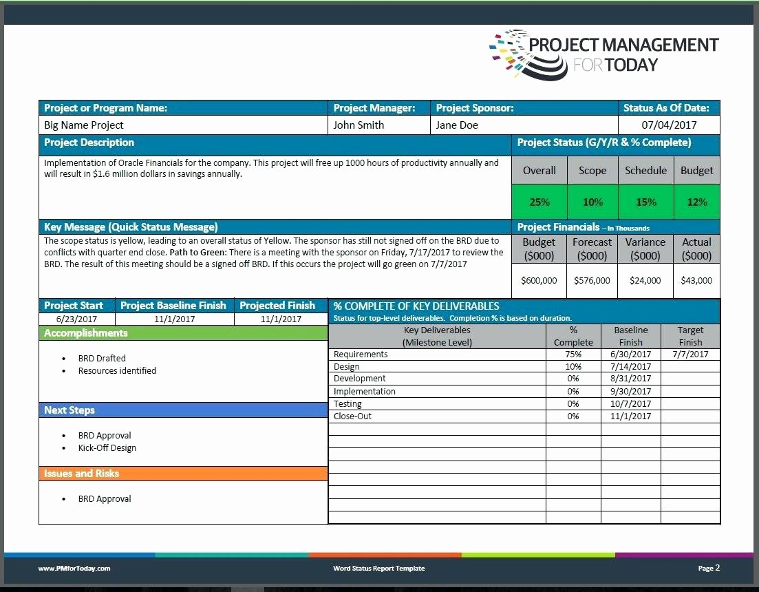 Weekly Project Status Report Template Best Of Sample Weekly Status Report Template