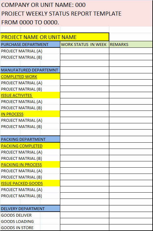 Weekly Project Status Report Template Inspirational Project Detail Weekly Status Report Template – Free Report