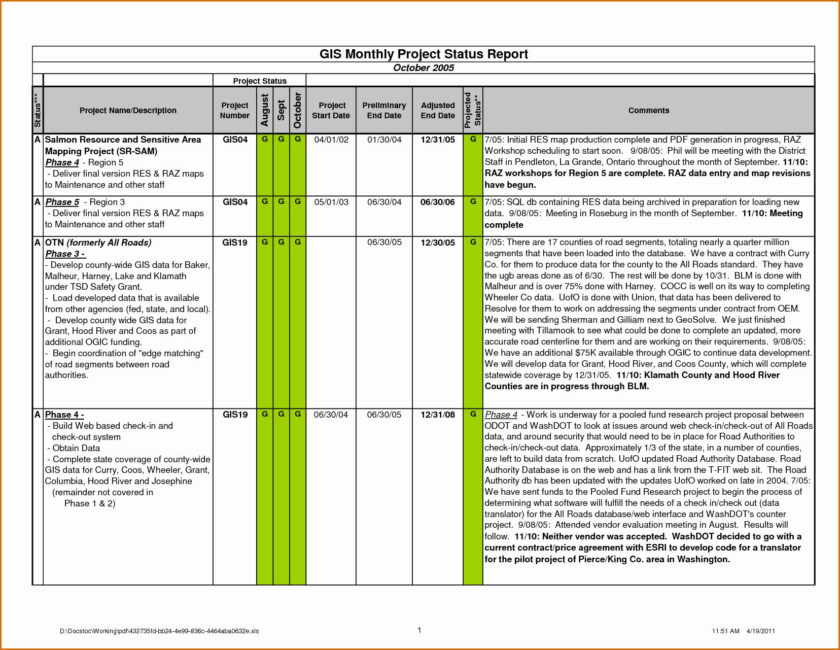Weekly Report Template Excel Luxury 12 Weekly Progress Report Template