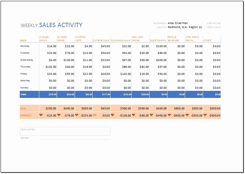Weekly Sales Activity Report Template Elegant Weekly Sales Activity Report Template for Excel