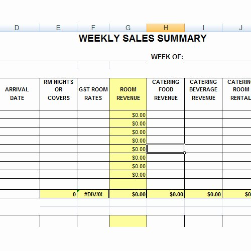 Weekly Sales Activity Report Template Elegant Weekly Sales Report format V M D