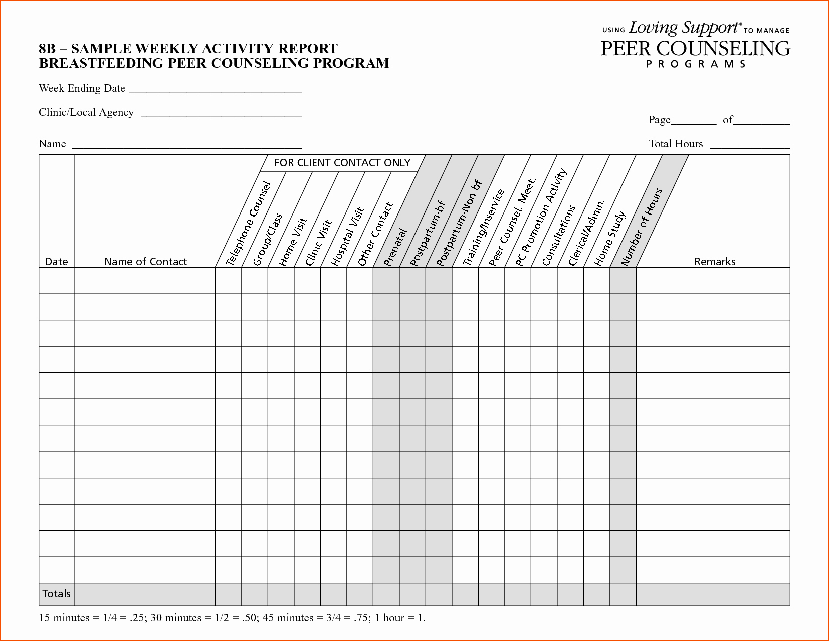 Weekly Sales Activity Report Template Fresh 8 Weekly Activity Report Template Bookletemplate