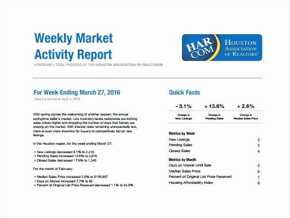Weekly Sales Activity Report Template Inspirational Weekly Report Template Free Word Templates Sales Project