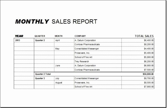 Weekly Sales Activity Report Template Lovely Monthly Sales Report Template and Table Sample for Your
