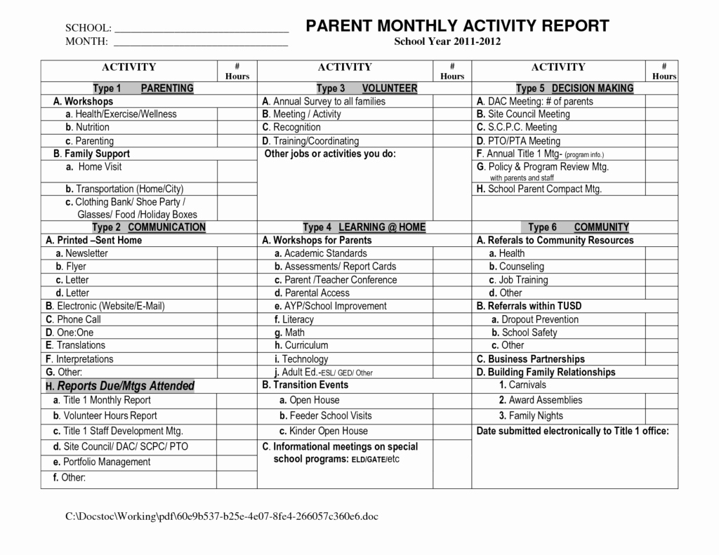 Weekly Sales Activity Report Template New Sales Call Reports Templates Free and Recruitment Activity