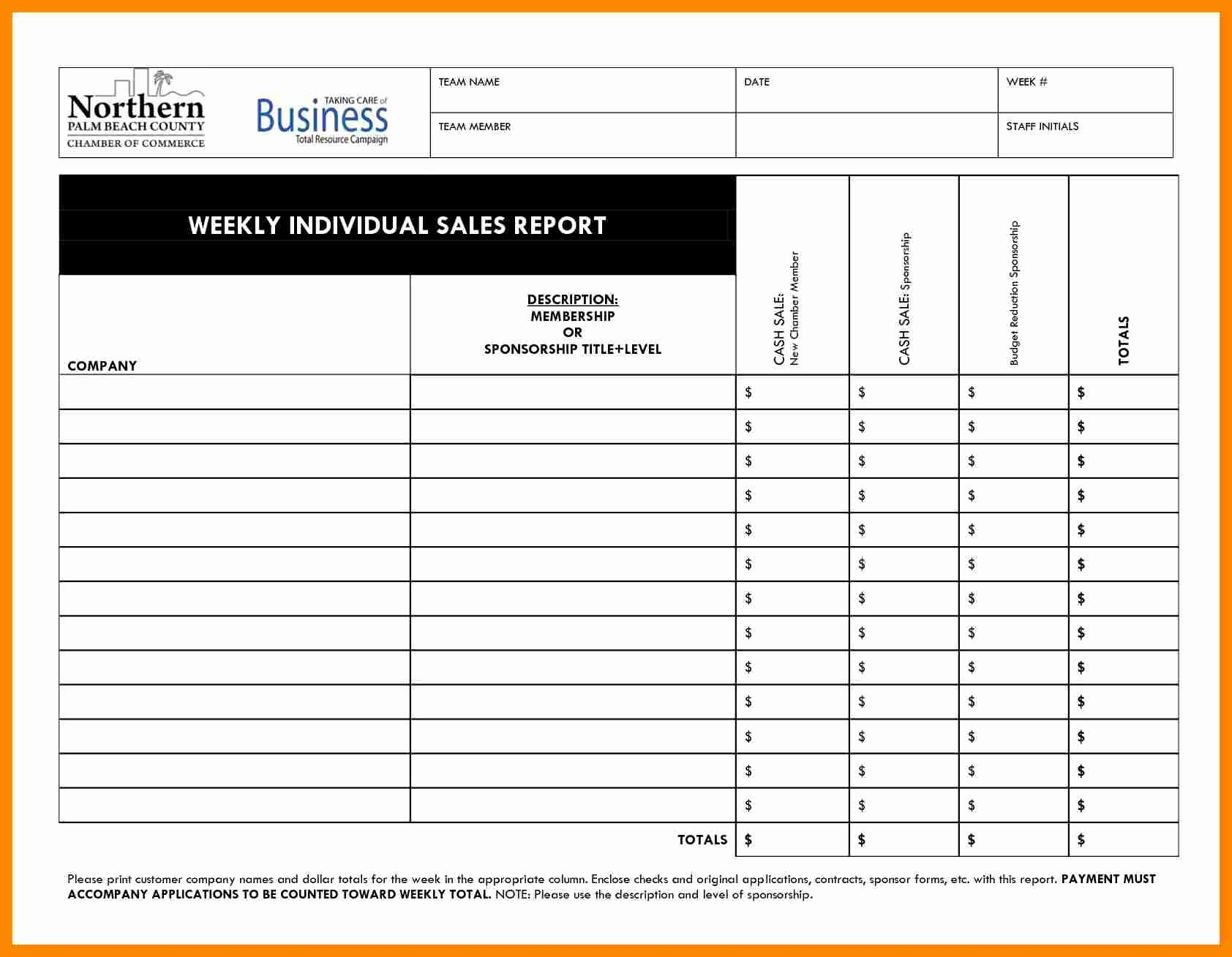 Weekly Sales Activity Report Template Unique Free Daily Sales Report Template Spreadsheet Restaurant